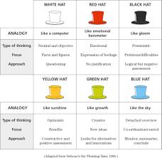 decision making diagram readytomanage
