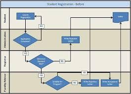 swim lane diagram template excel excel drawing toolbar select