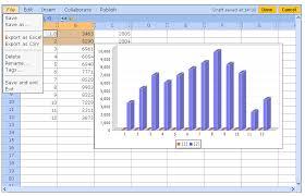 Applications Of Spreadsheet Spreadsheet