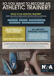 the bureau trainer fwata district 8 on want to become an athletic trainer