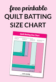 quilt batting size chart carrie actually by carrie merrell