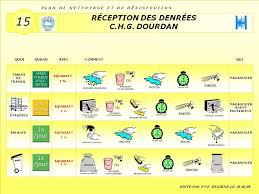 plan de nettoyage cuisine collective protocole haccp hygiene en restauration cuisine pse hygiene