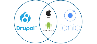 ionic inappbrowser tutorial tutorial create a weather and news reader app with ionic and drupal