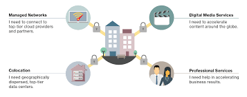 Verizon Email Business Login by It Solutions U0026 Infrastructure Services Verizon Enterprise Solutions