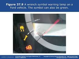 wrench light on ford escape figure 37 1 the throttle pedal is connected to the accelerator pedal