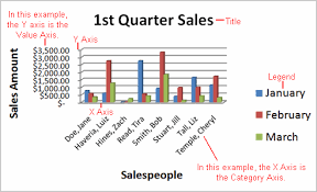 excel 2007 working with charts full page