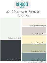 trends in paint colors for 2016 remodelaholic bloglovin u0027