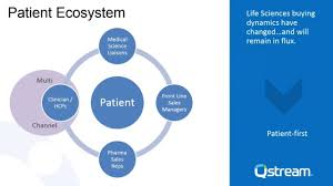 give your reps the edge driving patient centric growth in medical
