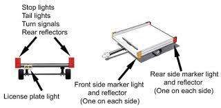 trailer lighting requirements etrailer com