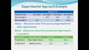 cost u0026 management accounting cost allocation part 1 youtube