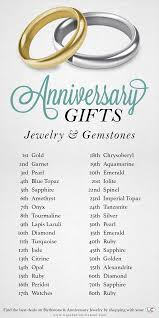 anniversary gifts jewelry anniversary gifts jewelry and gemstones not sure about what to