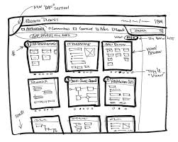 5 most common wireframing mistakes and how to avoid them u2014 sitepoint