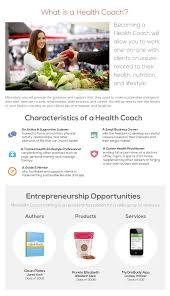 target reviews glassdoor institute for integrative nutrition pay u0026 benefits glassdoor