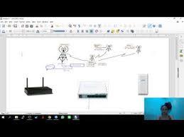 pengalaman membuat rt rw net vlognet 2 cara konfigurasi hotspot mikrotik pemula cara membangun