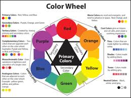 color wheel and color terms printout directions on www