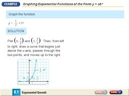 graphing exponential growth functions ppt video online download