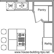 Kitchen With Pantry Design Would Like This More If There Were More Bench Space Shape Kitchen