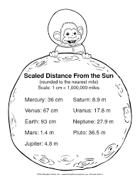 planets u0027 distance from the sun chart space our solar system