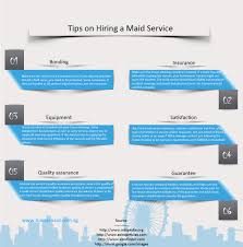 we as a maid agency in singapore help a large number of domestic housemaid offers a portal that is among one of the best in singapore that allows its users to choose from a wide variety of popular maid agencies that are
