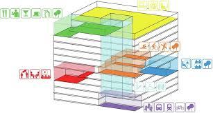 diagram program www jebas us working diagrams adjacency concept