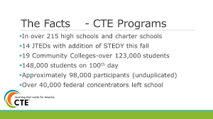 the state of cte in arizona ppt video online download