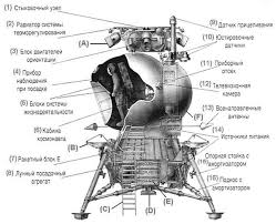 Lunar Module Interior 2001 A Space Time Odyssey Version 2 Page 4 Alternate
