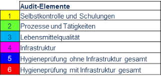regle d hygi鈩e en cuisine indicateurs d hygiène eurofins suisse