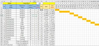 Resource Management Excel Template Project Planning Process Steps With Excel Template Free