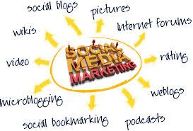 customized social media marketing plans u0026 pricing small business