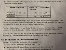va combined rating table retro back pay wrong amount e benefits questions veterans