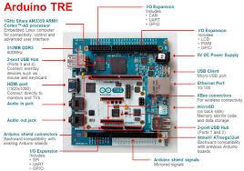introducing arduino tre tools insider blogs ti e2e community