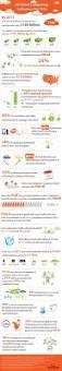69 best enterprise next images on pinterest digital marketing