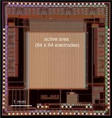sensors free full text commercialisation of cmos integrated