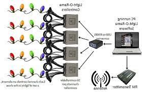 amazing synchronized light sound device indoors