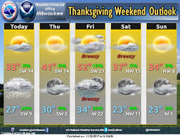 weather for thanksgiving beautiful thanksgiving on tap sun continues through weekend