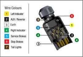 wiring diagram trailer plug 7 pin round wiring diagram flat