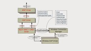100 esrt review guide key project cars review team vvv