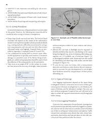 chapter 7 destructive and laboratory testing guide for