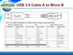 usb 3 0 cable wiring diagram diagram wiring diagrams for diy car