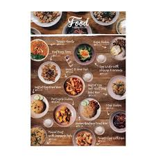 cuisine industrie food industrie home