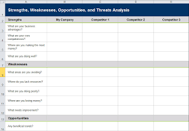 swot analysis template in excel