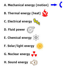is light a form of energy energy sources