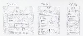 sooz blog web design process