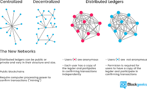 what is blockchain technology a step by step guide for beginners