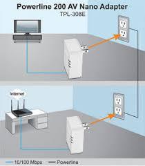 Tpl 401e2k Amazon Com Trendnet Powerline Av200 Mini Network Adapter Starter