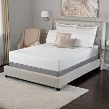 toxic chemicals found in memory foam mattresses
