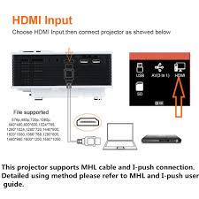 aliexpress com buy original uc40 led projector hdmi 800lms 3d