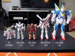 gundam model kit building guide gunpla 101 online fanatic
