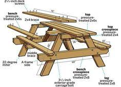 Wood Project Plans Small by Free Printable Woodworking Plans Picnic Table Build