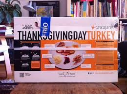 when is thanksgiving day 2012 a gastronomican in madrid november 2012